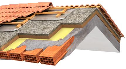 come fare coibentazione tetto