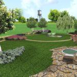 Giardino emozionale: cos'è, a cosa serve e vantaggi del giardino emozionale
