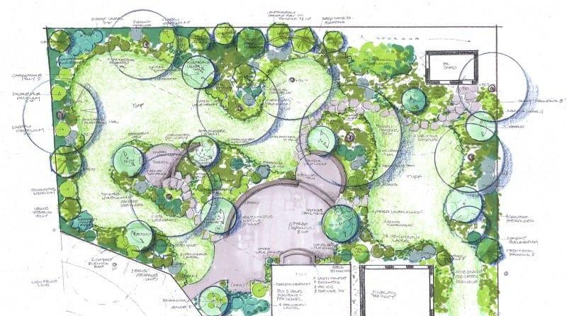 come progettar -giardino 2