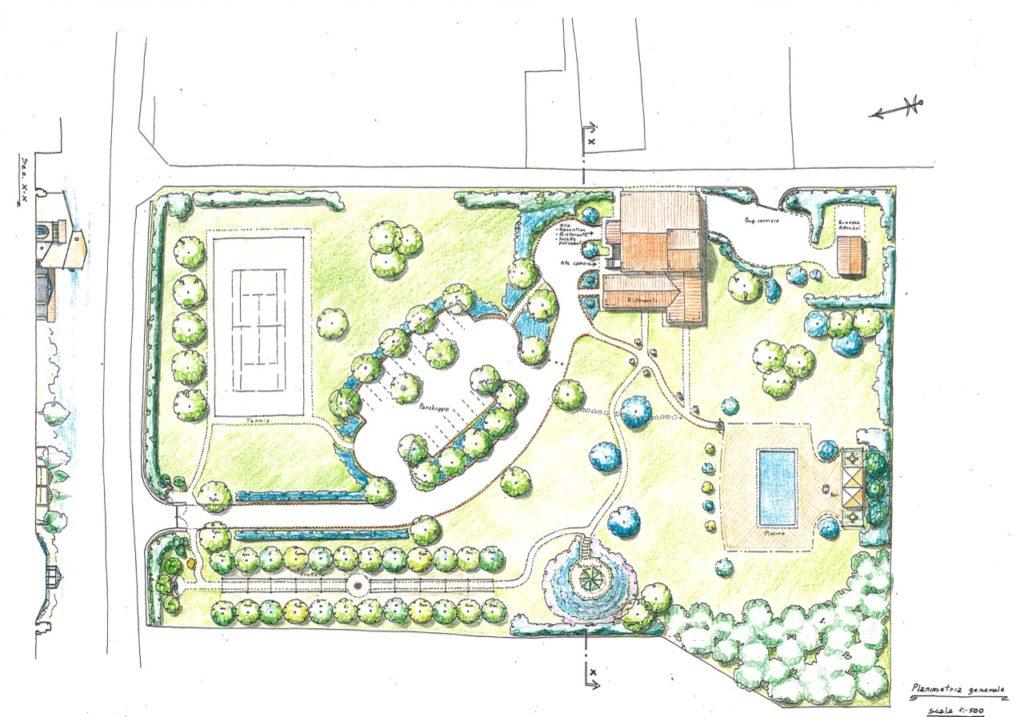 come progettare giardino 5