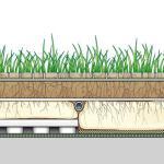 Tetti verdi | Green roofs
