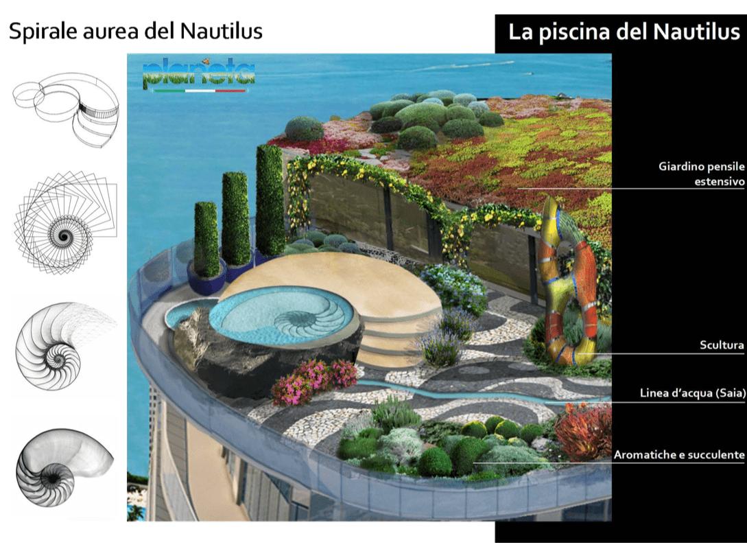 Esempi Lavori Per Giardini Pensili Estensivi I Progetti Di Planeta Srl