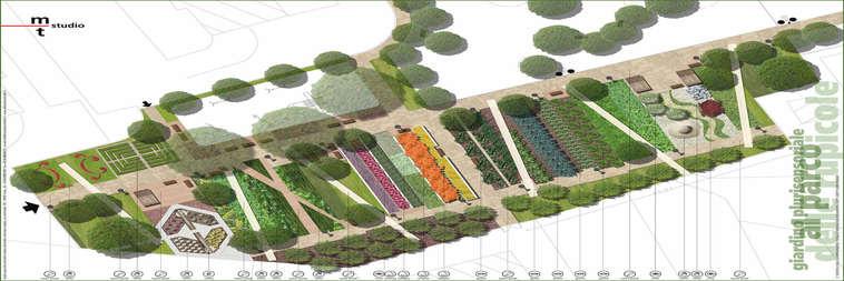 Cos'è un giardino sensoriale e come realizzarlo